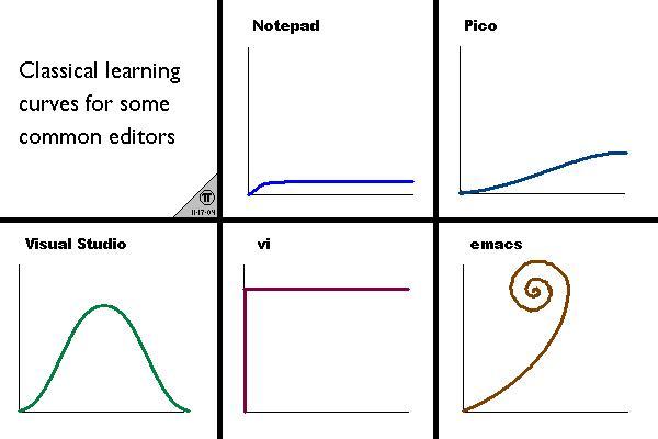 editor_curve
