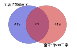 intersection_three1